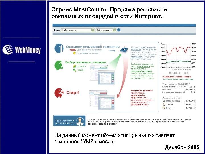 Сервис Mest. Com. ru. Продажа рекламы и рекламных площадей в сети Интернет. На данный
