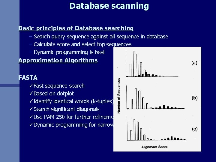 Database scanning Basic principles of Database searching – Search query sequence against all sequence