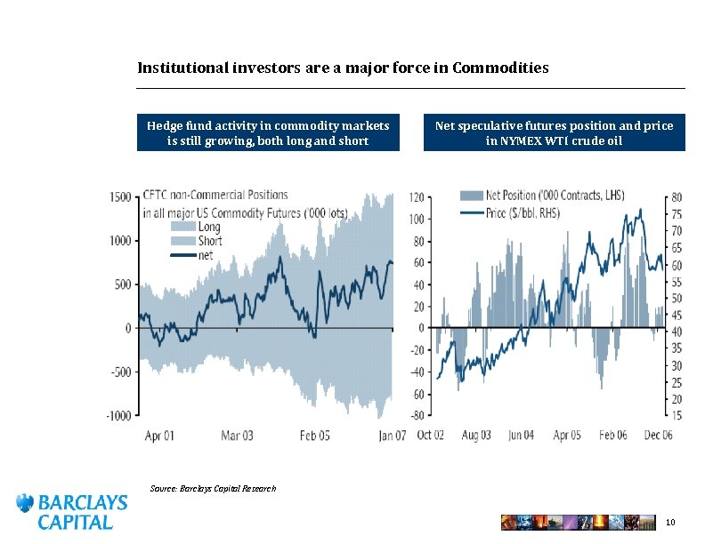 Institutional investors are a major force in Commodities Hedge fund activity in commodity markets