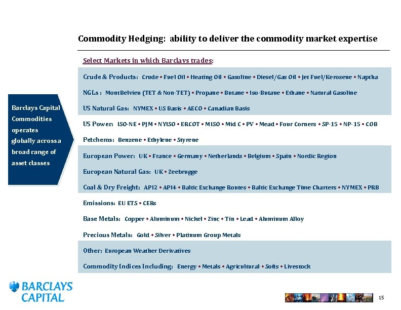 Commodity Hedging: ability to deliver the commodity market expertise Select Markets in which Barclays