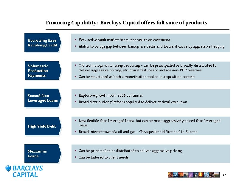 Financing Capability: Barclays Capital offers full suite of products Borrowing Base Revolving Credit §