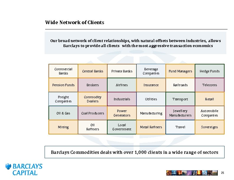Wide Network of Clients Our broad network of client relationships, with natural offsets between