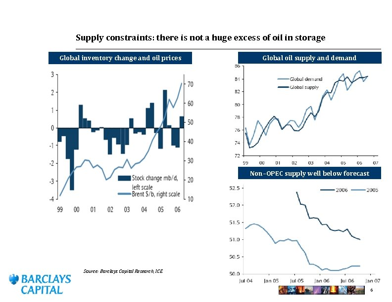 Supply constraints: there is not a huge excess of oil in storage Global inventory
