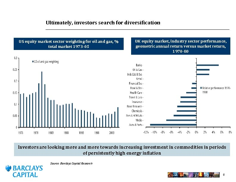 Ultimately, investors search for diversification US equity market sector weighting for oil and gas,