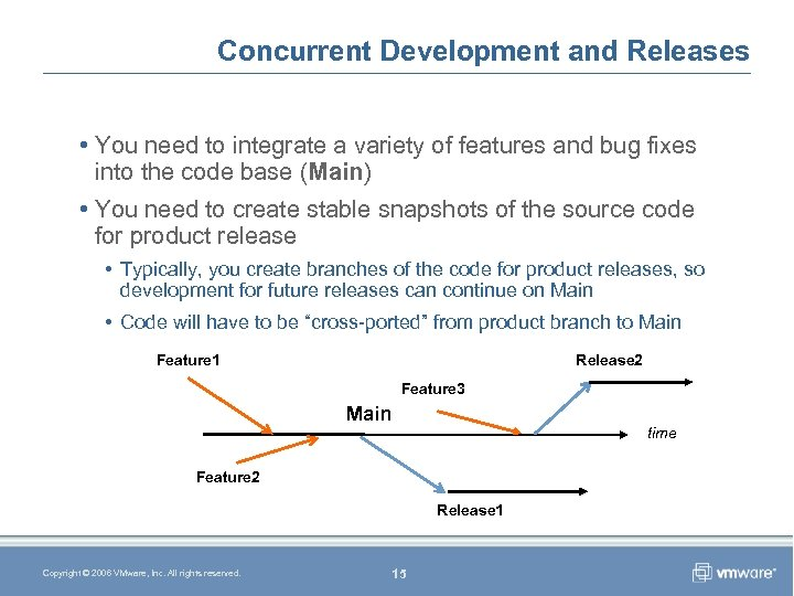 Concurrent Development and Releases • You need to integrate a variety of features and
