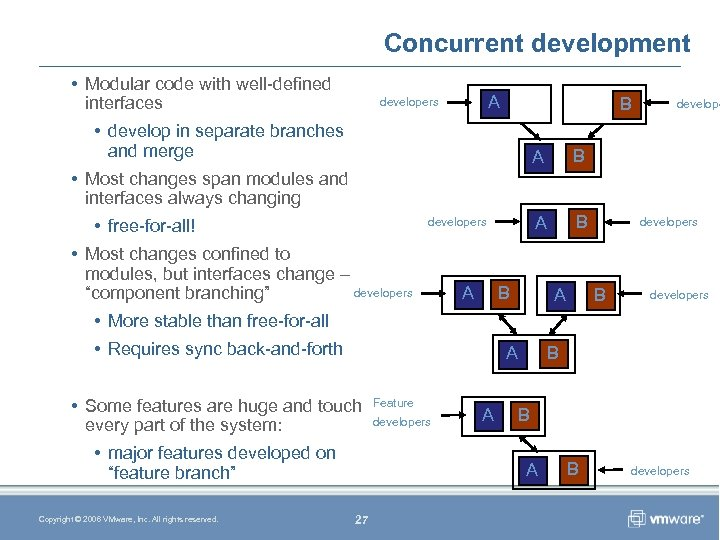 Concurrent development • Modular code with well-defined interfaces A developers B • develop in