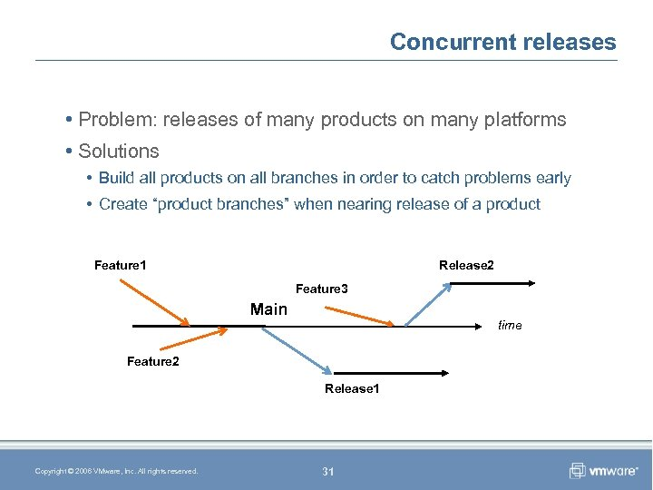 Concurrent releases • Problem: releases of many products on many platforms • Solutions •