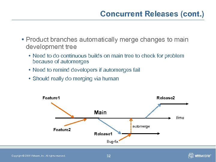 Concurrent Releases (cont. ) • Product branches automatically merge changes to main development tree