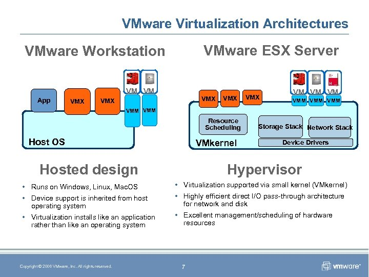 VMware Virtualization Architectures VMware ESX Server VMware Workstation VM VM App VMX VMX VMX