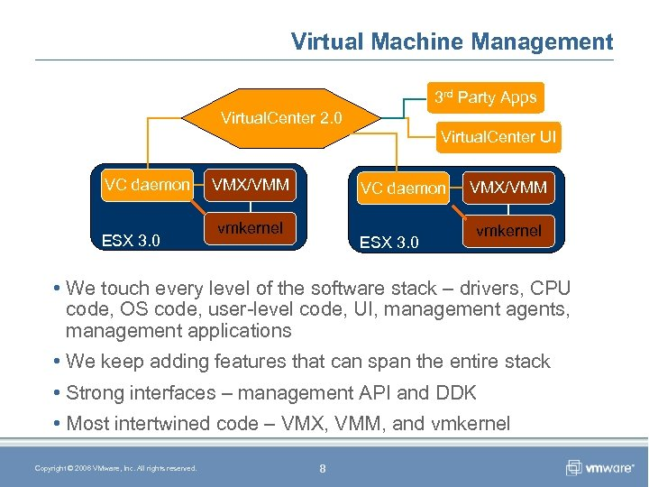 Virtual Machine Management 3 rd Party Apps Virtual. Center 2. 0 Virtual. Center UI