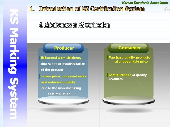 Producer Enhanced work efficiency due to easier mechanization Consumer Purchase quality products at a