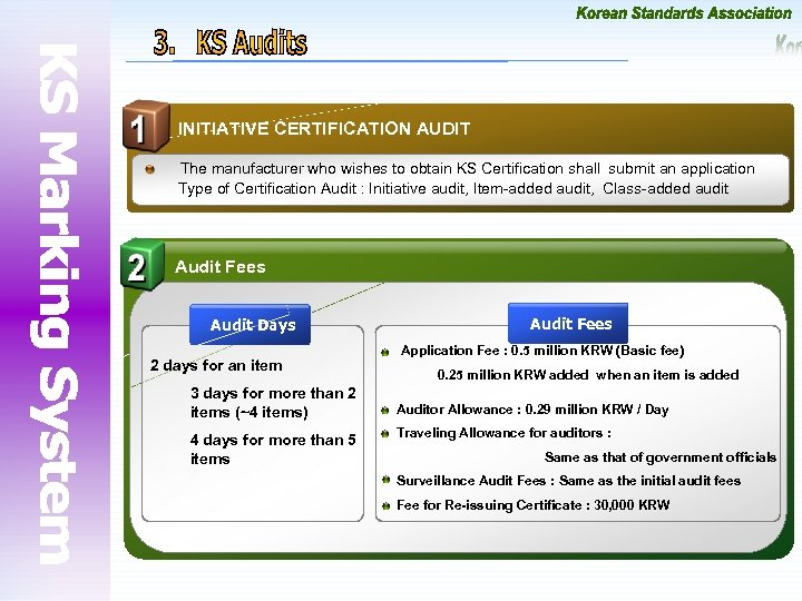INITIATIVE CERTIFICATION AUDIT The manufacturer who wishes to obtain KS Certification shall submit an