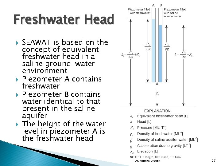 Freshwater Head SEAWAT is based on the concept of equivalent freshwater head in a