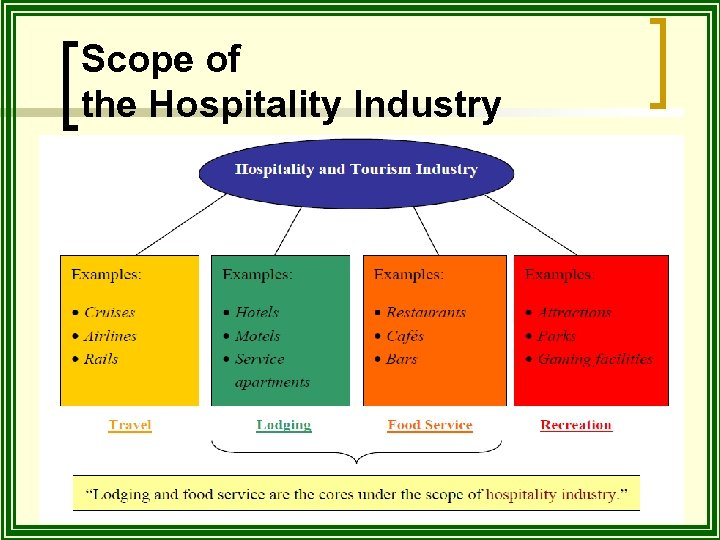 the scope of the hospitality industry tourism essay Buhalis (2003), mentioned, e-tourism is nothing but the digitisation of processes and value chains in travel, tourism, catering and hospitality industry moreover, it is one of the most vital sectors of e-business engaging online booking/orders, marketing, sales processes etc.