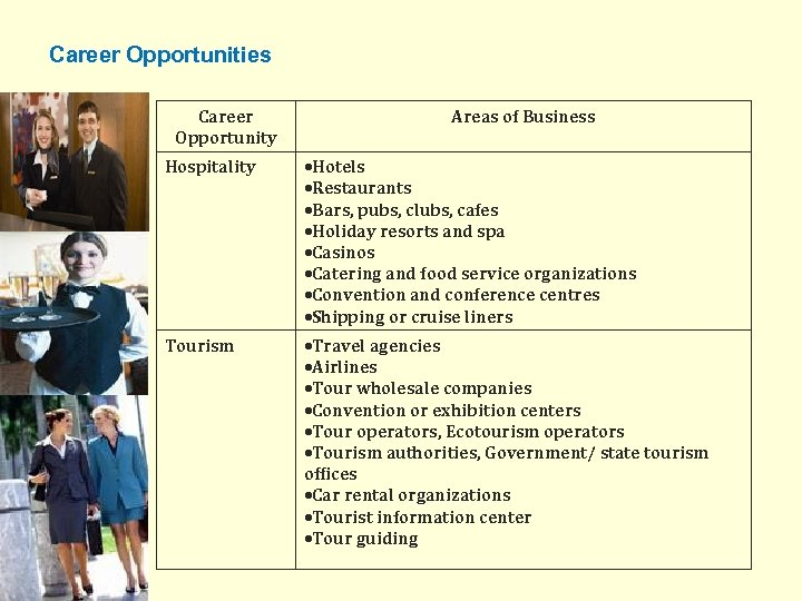 Career Opportunities Career Opportunity Areas of Business Hospitality Hotels Restaurants Bars, pubs, clubs, cafes