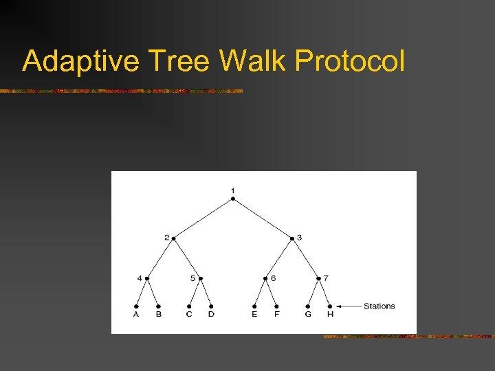 Adaptive Tree Walk Protocol