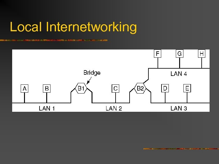 Local Internetworking