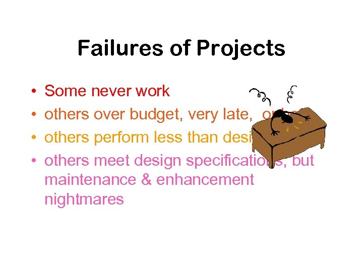 Failures of Projects • • Some never work others over budget, very late, or