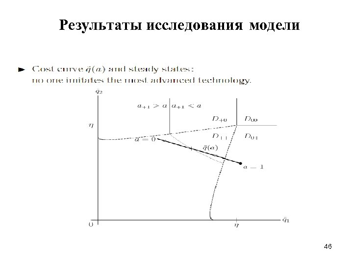 Результаты исследования модели 46