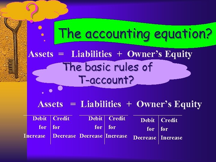 ? The accounting equation? Assets = Liabilities + Owner's Equity The basic rules of