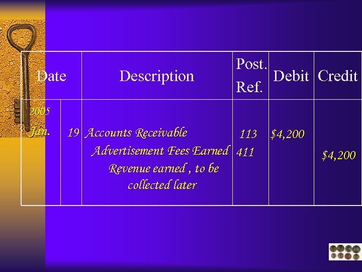Date Description Post. Debit Credit Ref. 2005 Jan. 19 Accounts Receivable 113 $4, 200