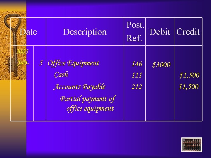 Date Description Post. Debit Credit Ref. 2005 Jan. 5 Office Equipment Cash Accounts Payable