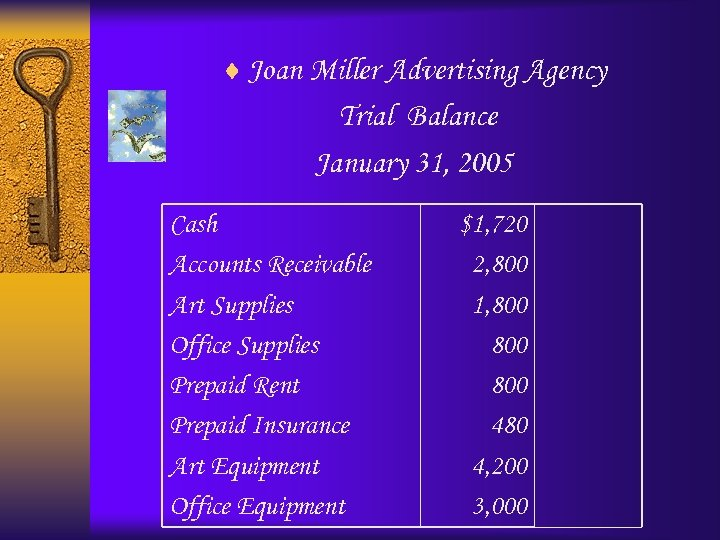 ¨ Joan Miller Advertising Agency Trial Balance January 31, 2005 Cash Accounts Receivable Art
