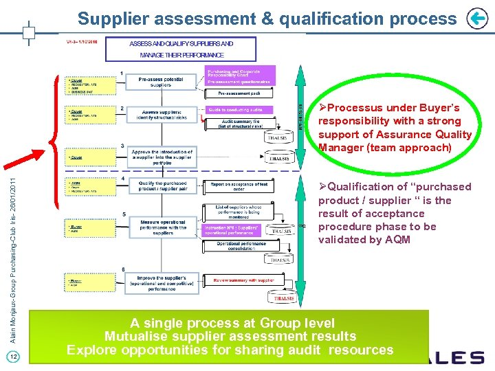 Supplier assessment & qualification process Alain Monjaux-Group Purchasing-Club Iris- 26/01/2011 ØProcessus under Buyer's responsibility