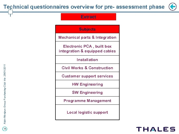 Technical questionnaires overview for pre- assessment phase Extract Subjects Mechanical parts & Integration Electronic