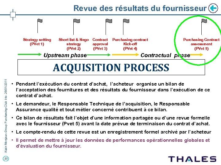 Revue des résultats du fournisseur Strategy setting (PVet 1) Short list & Nego Contract