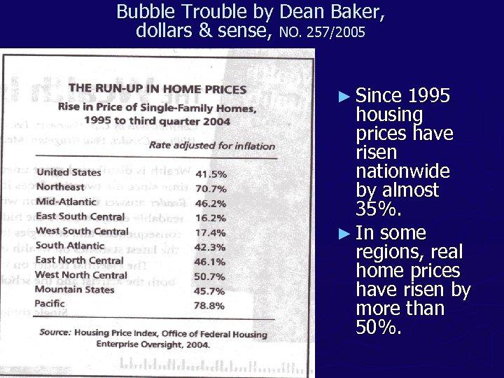 Bubble Trouble by Dean Baker, dollars & sense, NO. 257/2005 ► Since 1995 housing
