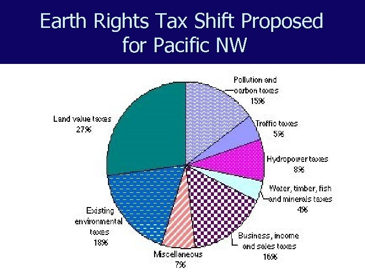 Earth Rights Tax Shift Proposed for Pacific NW