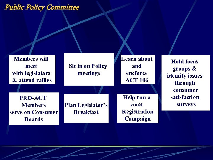 Public Policy Committee Members will meet with legislators & attend rallies PRO-ACT Members serve