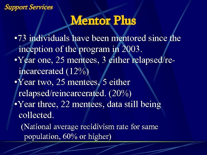 Support Services Mentor Plus • 73 individuals have been mentored since the inception of