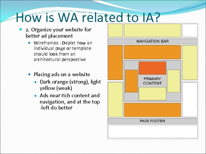 How is WA related to IA? 2. Organize your website for better ad placement