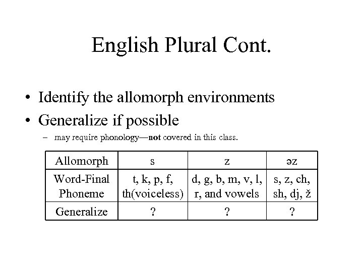 English Plural Cont. • Identify the allomorph environments • Generalize if possible – may
