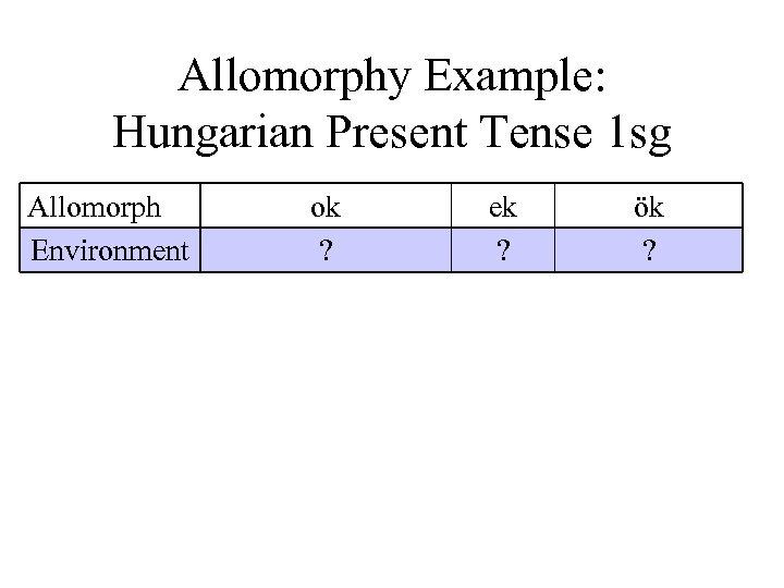 Allomorphy Example: Hungarian Present Tense 1 sg Allomorph Environment ok ? ek ? ök