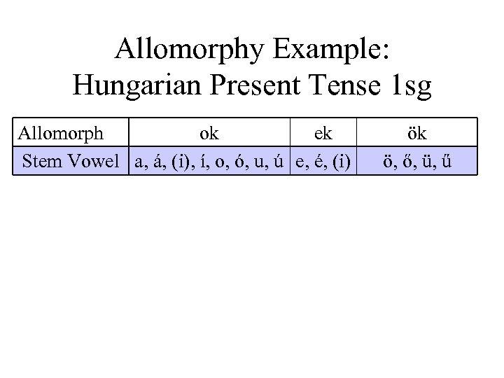 Allomorphy Example: Hungarian Present Tense 1 sg Allomorph ok ek Stem Vowel a, á,
