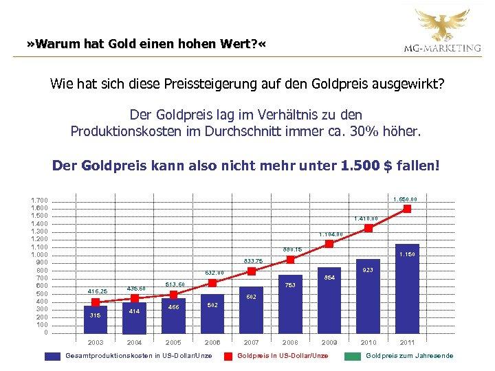 » Warum hat Gold einen hohen Wert? « Wie hat sich diese Preissteigerung auf
