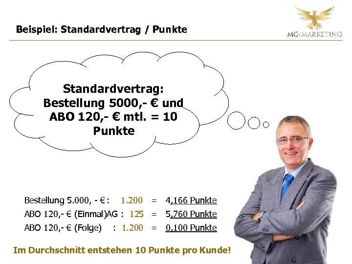 Beispiel: Standardvertrag / Punkte Standardvertrag: Bestellung 5000, - € und ABO 120, - €