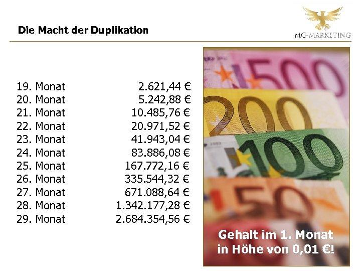 Die Macht der Duplikation 19. 20. 21. 22. 23. 24. 25. 26. 27. 28.