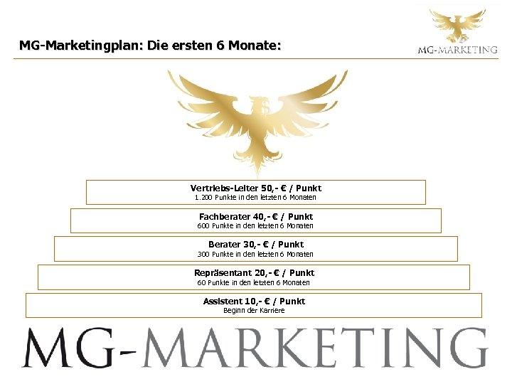 MG-Marketingplan: Die ersten 6 Monate: Vertriebs-Leiter 50, - € / Punkt 1. 200 Punkte