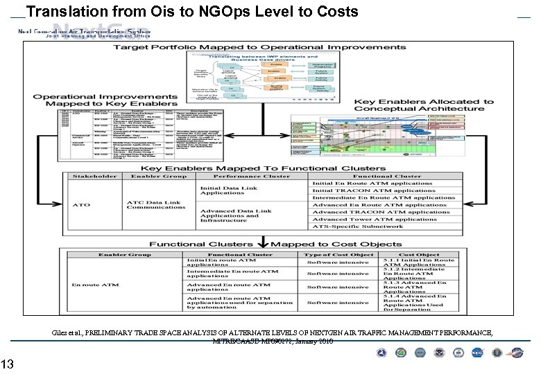 13 Translation from Ois to NGOps Level to Costs Giles et al. , PRELIMINARY