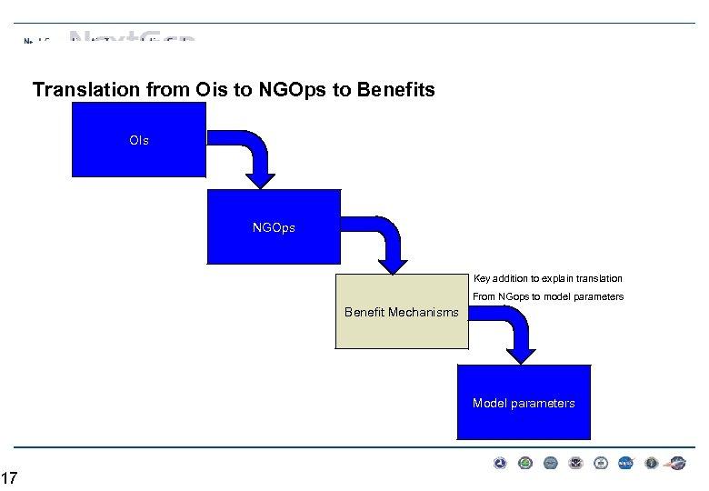 17 Translation from Ois to NGOps to Benefits OIs NGOps Key addition to explain