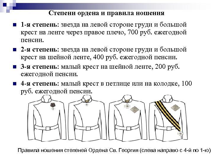 Степени ордена и правила ношения n n 1 -я степень: звезда на левой стороне