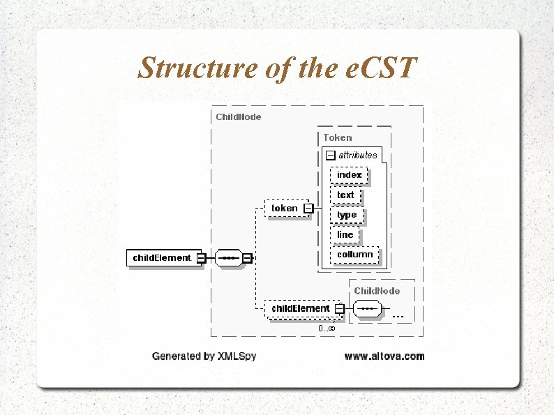 Structure of the e. CST