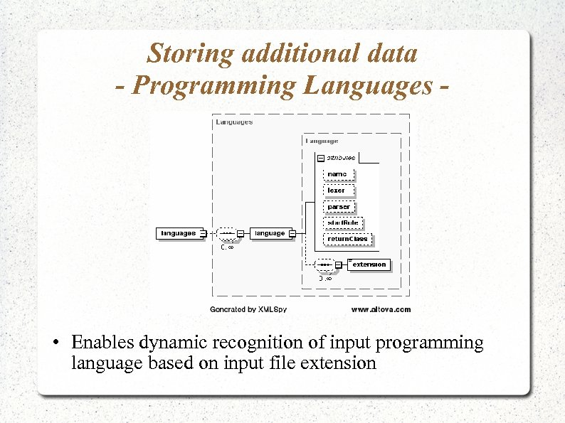 Storing additional data - Programming Languages - • Enables dynamic recognition of input programming