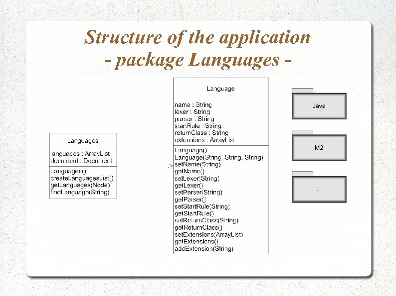 Structure of the application - package Languages -