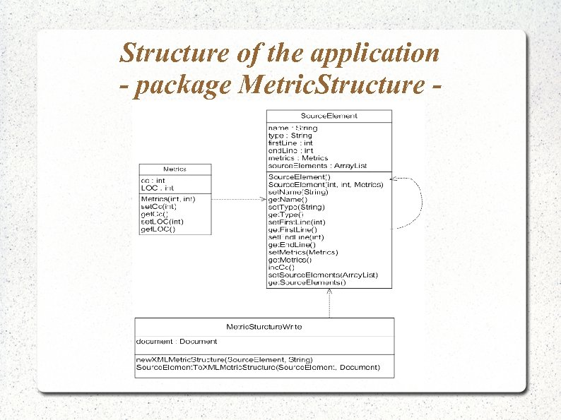 Structure of the application - package Metric. Structure -