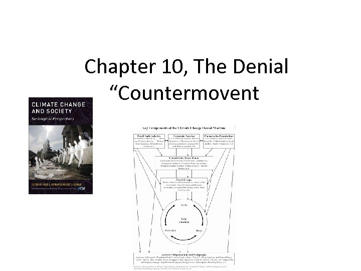 "Chapter 10, The Denial ""Countermovent"